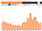 grafico krugman